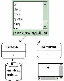 jscrollpane swing chap2 4 le package swing