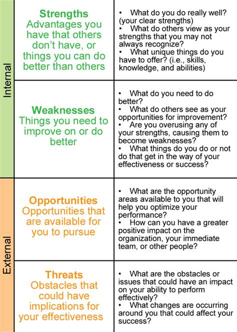 List Of Weaknesses For Mba by Look In The Mirror Improving Your Self Awareness Cmoe