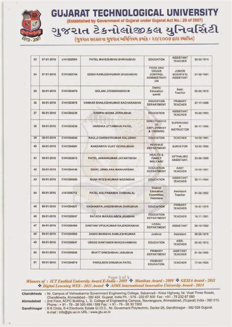 Mba Sem 3 Result Gtu by Ccc Gtu Sudhipatra 2014 15 Name Sudhara Mihirkumar