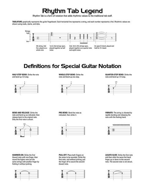 Simple Songs : The Easiest Easy Guitar Songbook Ever