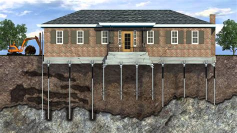 what is an in house what is foundation piering