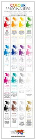 color test personality color personality test yours with this infographic