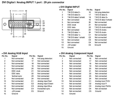 ingresso seriale 9 pin dvi cable wiring diagram dvi get free image about wiring
