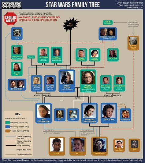 Family Wars by Aaaaaah