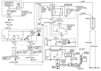 2000 Buick Regal Wiring Diagram