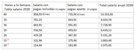 valor hora empleada domstica 2016 argentina empleada domestica valor hora argentina 2016 precios
