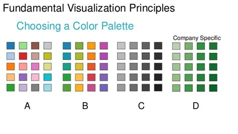 color pattern visualization data visualization and dashboard design make your