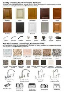 cabinet refacing from home depot renovation