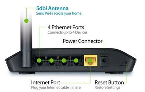 D Link Dir 600m Wireless N150 Home Router Diskon d link wireless n 150 mbps home cloud app