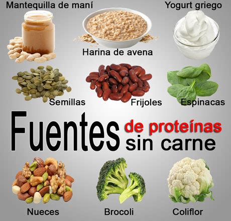 alimentos para subir masa muscular fuentes de prote 237 nas sin carne para aumentar masa muscular