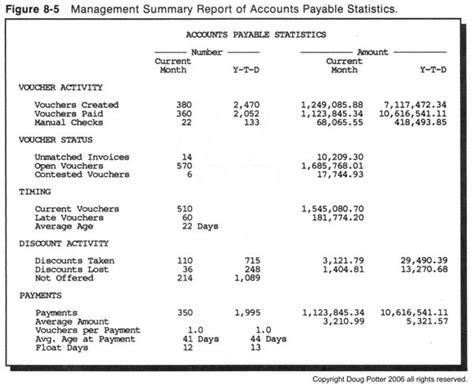 accounts payable ap definition investopedia