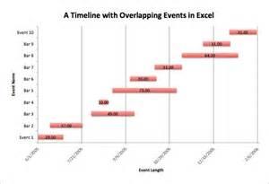 Timeline Chart Template timeline chart template 9 free sle exle format