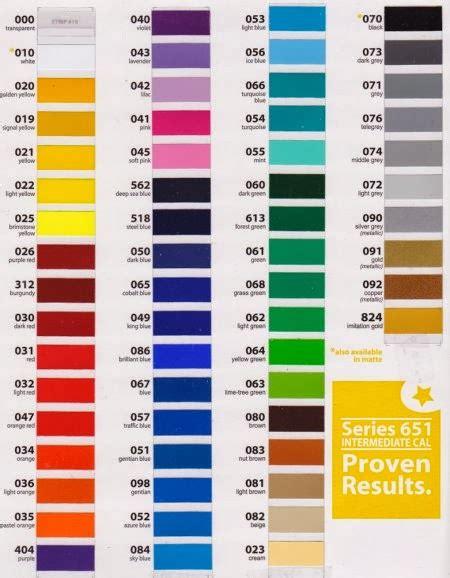 Stiker Kaca Doff list warna dan jenis sticker vamoz sticker cutting