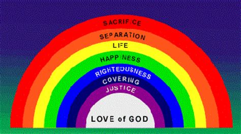 god s promise of happiness ebook god s rainbow of promises