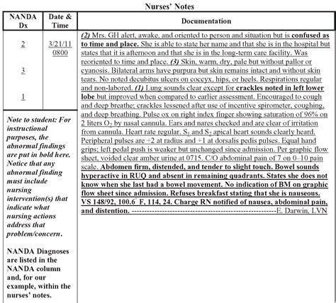 Detox Nursing Notes by Nursing Notes Ia 183 Exle Of Narrative