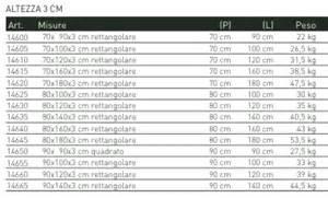Superiore Piatti Doccia Misure Minime #2: 1416322906.52_Schermata-2013-12-21-a-15.43.52.png