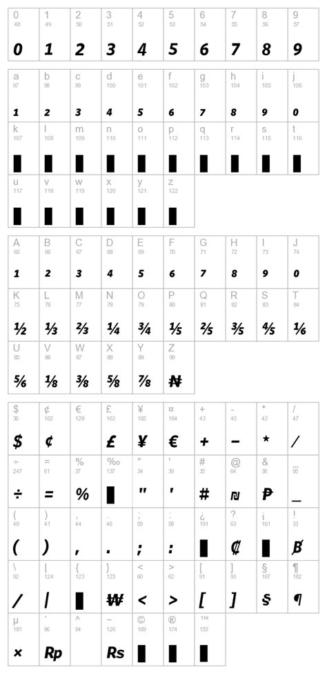 html layout bold whitney numeric bold italic font download best ttf