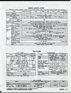 Chevrolet Engine Sizes 1954 Chevy Truck Documents