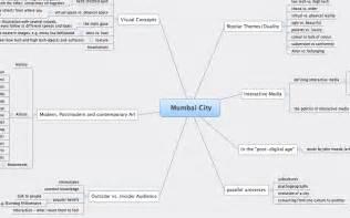concept mumbai bombay