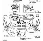 Volvo 960 Airbag Service Manual