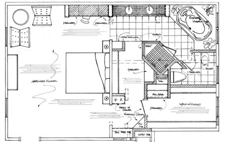 how to design a bathroom floor plan kitchen and bath concepts our process