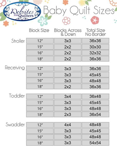 Measurements For Baby Quilt crochet blanket size chart search tips tricks