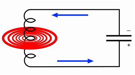 image gallery inductor basic animation