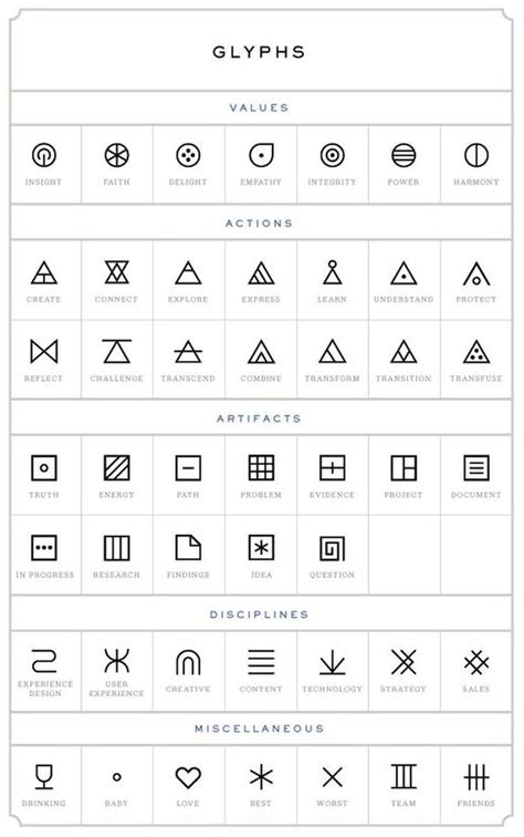 glyph tattoo meaning 25 best ideas about glyph on glyphs