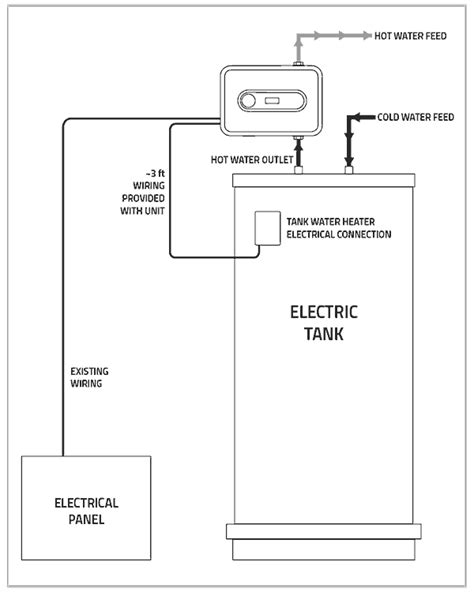 eemax 220v wiring diagram wiring diagrams