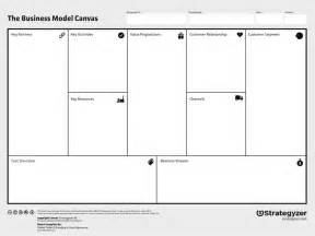 Sketch Model Template by Strategyzer Business Model Canvas Sketch Freebie