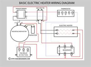 hvac on electric heaters hvac for beginners