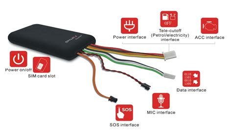 Gps Gt 06 gps tracking device gps tracker gt06 ต ดตามรถยนต