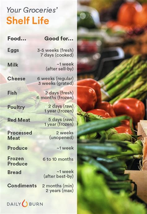 Who Is Your Favorite Food Reality Contestant Of 2007 what sell by dates really and other food safety tips