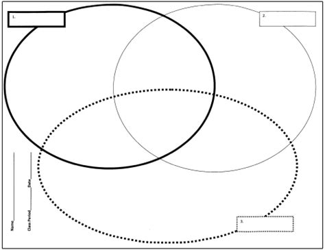 3 circle venn diagram pdf 25 language arts graphic organizers for you and your