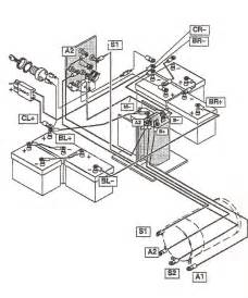 ignition diagram for 1996 ezgo golf cart ignition uncategorized free wiring diagrams