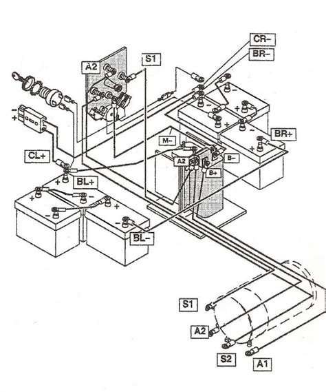 1992 ezgo gas golf cart wiring diagram 1992 wiring