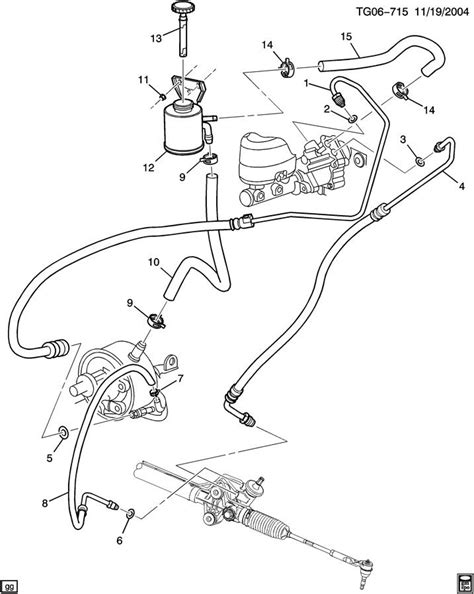 Is Jeep Part Of Gm 350 5 7 Engine Diagram Autos Post Get Free Image About