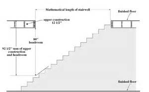 Normal Stair Riser Height by Average Stair Dimensions Related Keywords Amp Suggestions