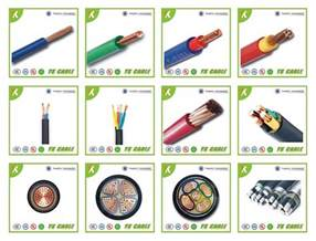 different types price of electric wire and cable 16mm 10mm