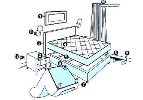 parassiti letto come lavare e stendere la biancheria per fare presto e