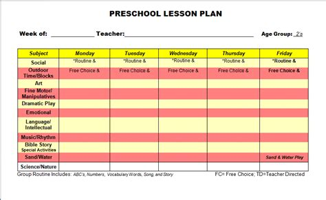 lesson plan template preschool school sheets word documents templates