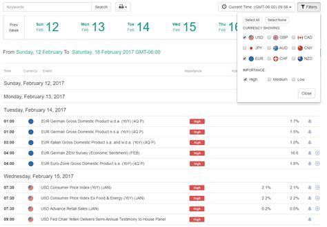 Fx Economic Calendar Learn Forex Trade Economic News With The Dailyfx Economic