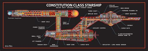 section class star trek where is sickbay on the enterpise s science