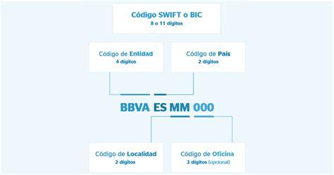 codigo swift del banco santander calcular bic swift online a partir del iban o cuenta