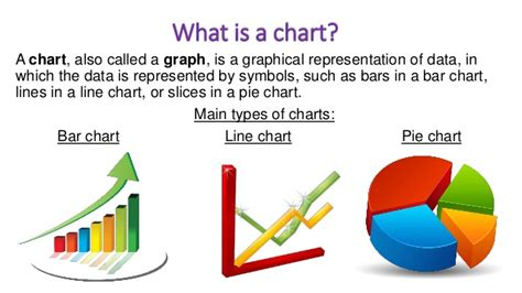 charts tables and graphs charts graphs and tables