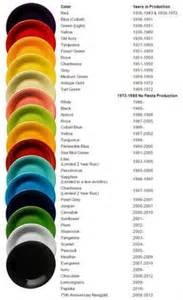 fiestaware colors ware china 2014 autos weblog