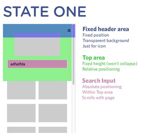 email table layout fixed scroll then fix content css tricks