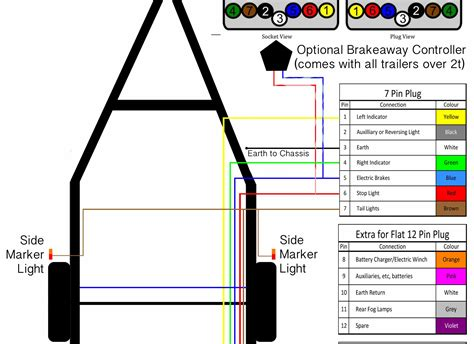 rv trailer breakaway wiring diagram 7 brake controller