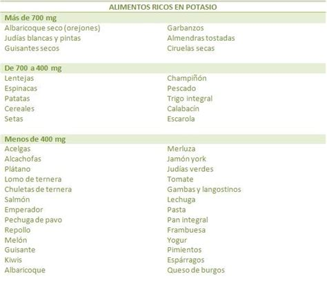 alimento con potassio cu 225 l es el alimento con m 225 s potasio alimentos que