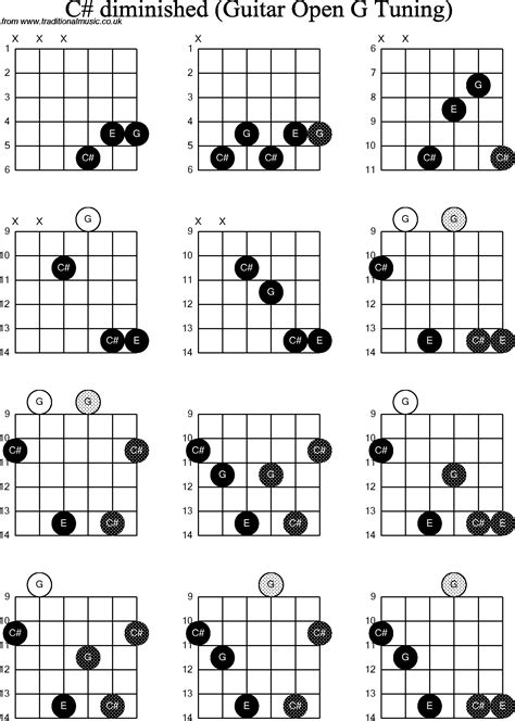 Diminished Chords Guitar